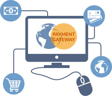 Payment Processing module provide secure integration with all major payment Gateways including Secure Pay, Pay Pal and Polli