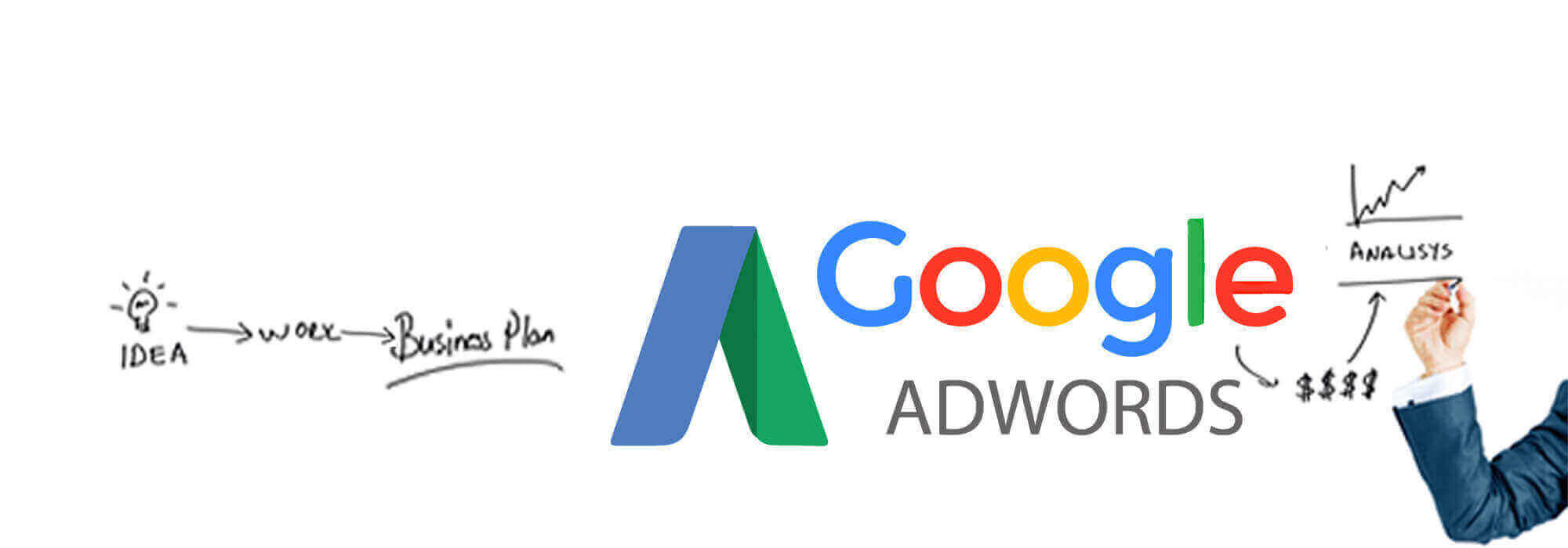 Google AdWords Optimisation